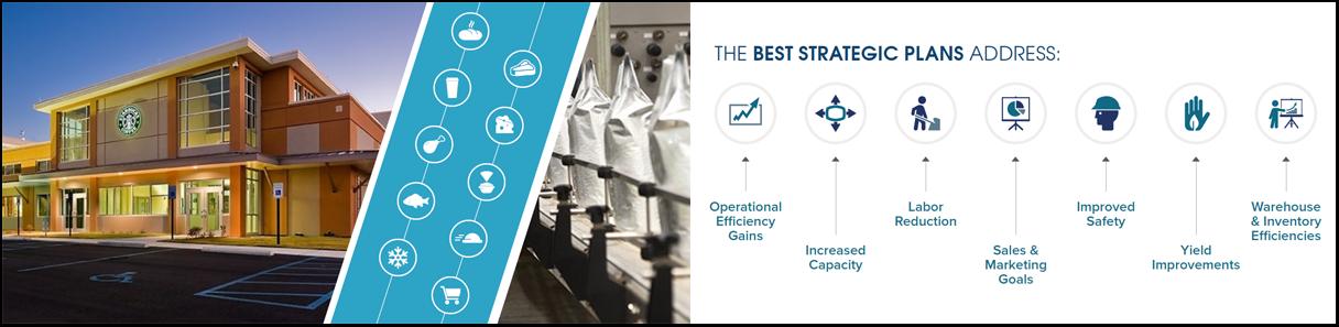 Strategic Planning Guide